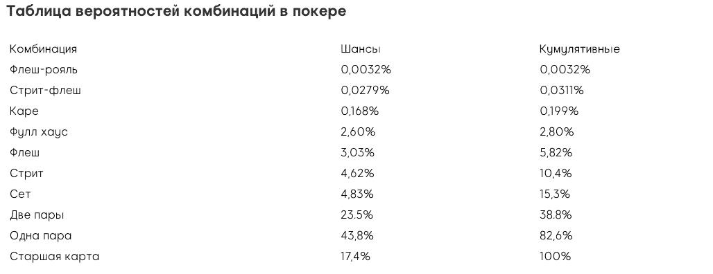 Программа для покера онлайн расчет вероятности на русском замки игровые аппараты украина