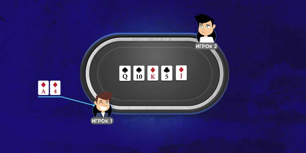Ничья в покере. Ситуация 2