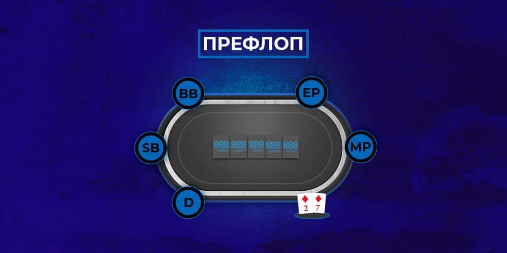 первая улица в покере - префлоп