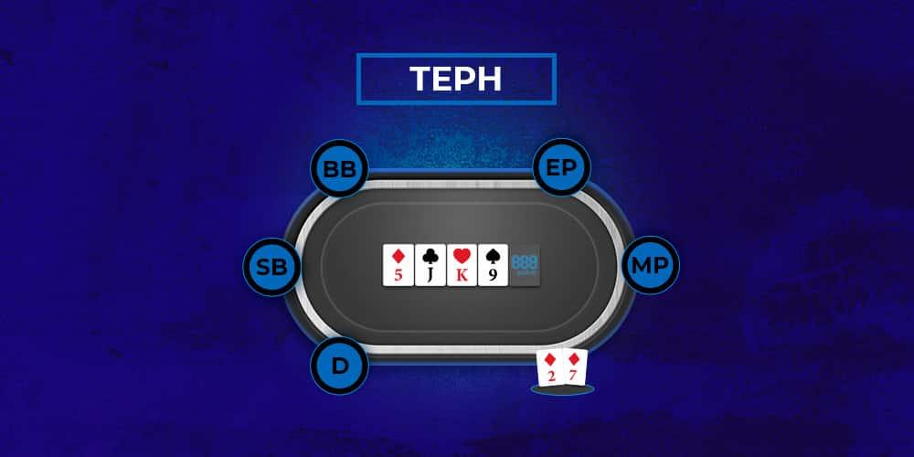третья улица в покере - терн